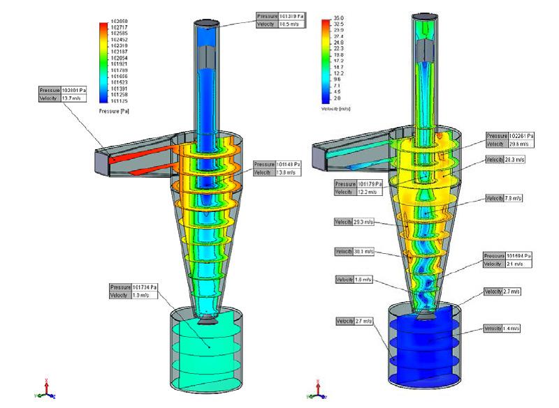 3 s物理时间仿真之后、在80 m3/h体积流率下、环境空气(200℃)的旋风分离器内的压力分布(左)和速度分布(右)